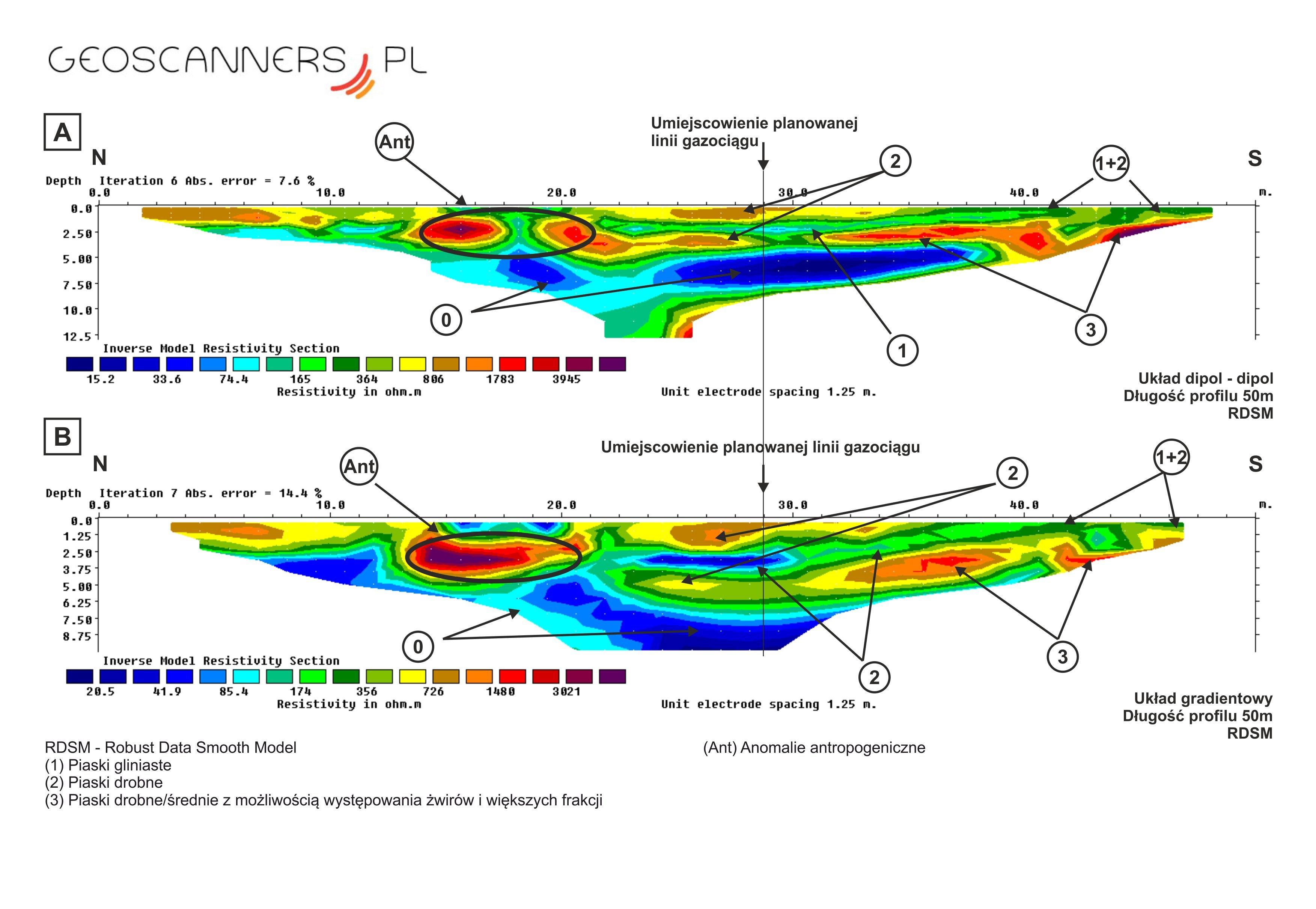 ERT geology mapping