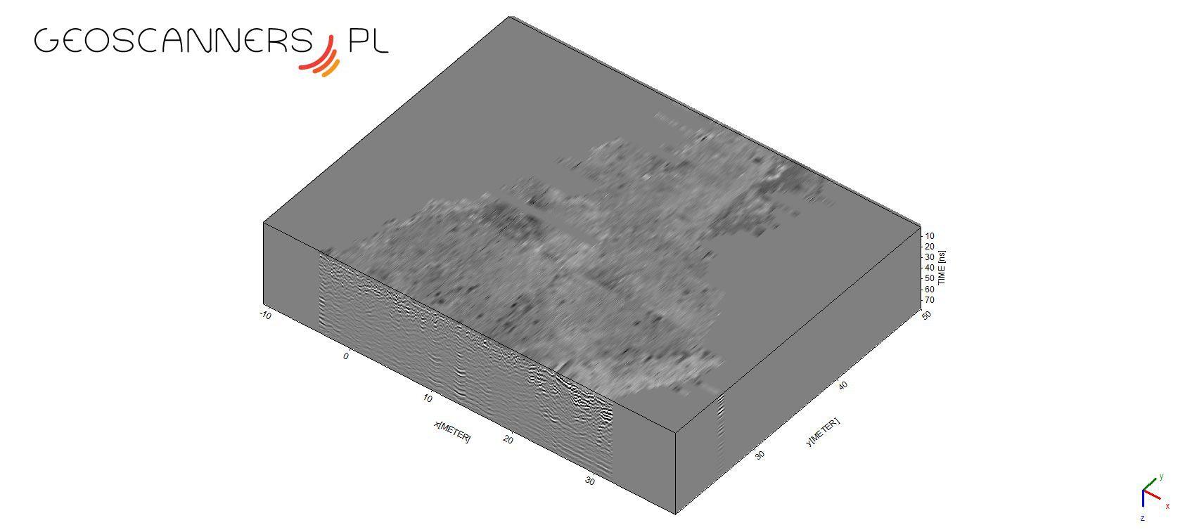 GPR 3D imaging