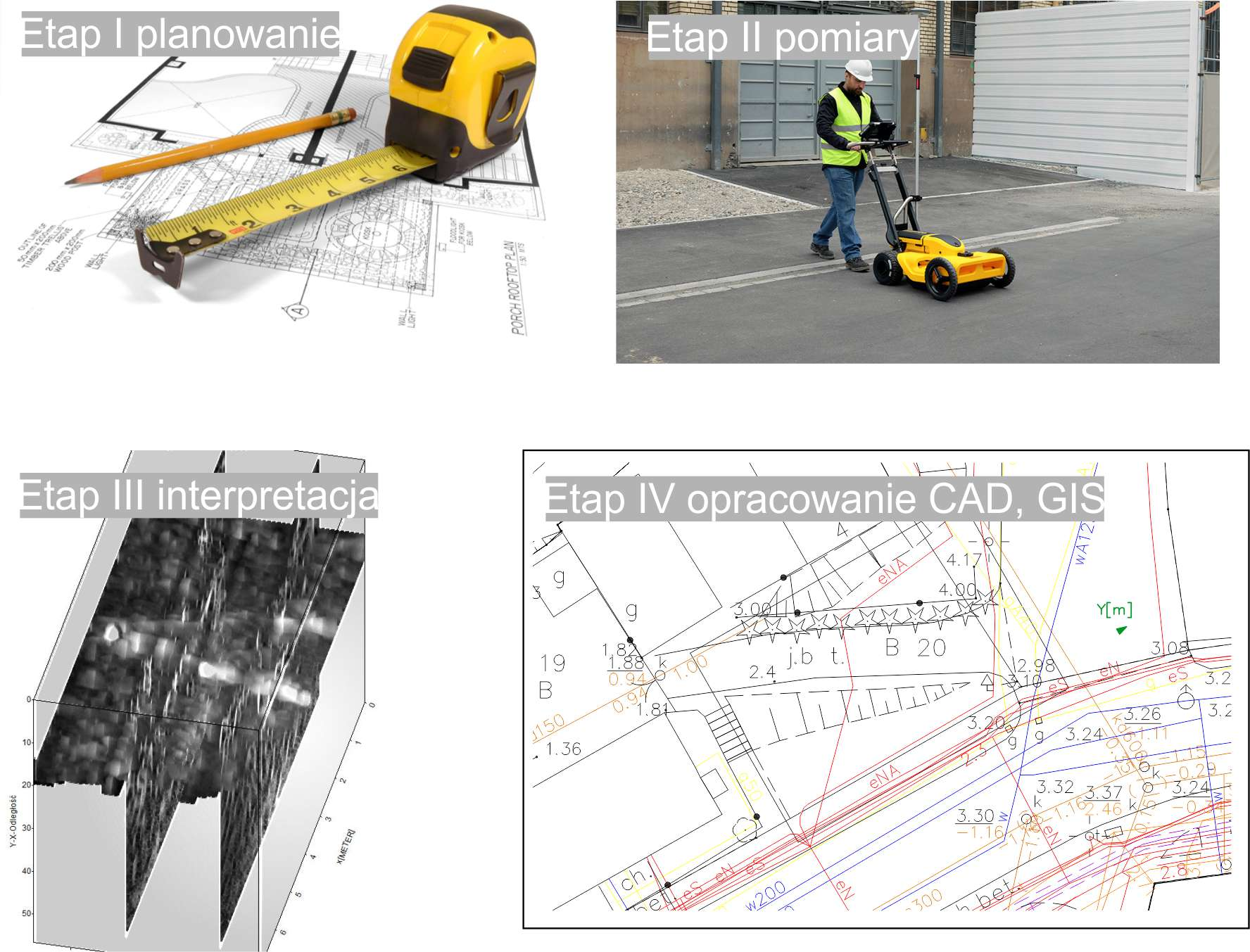 GPR void and pipe detection